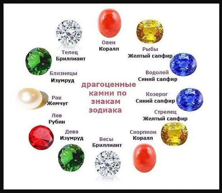 Как найти свой камень талисман по знаку зодиака, фото, видео
