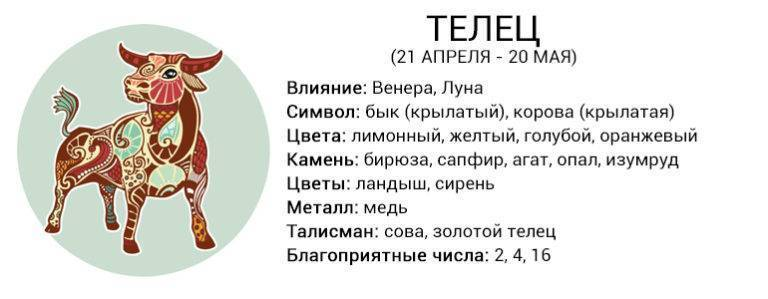 Телец: характеристика знака зодиака для мужчины и женщины