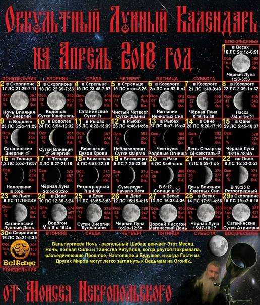 Лунный календарь магии и гадания на май 2021г.