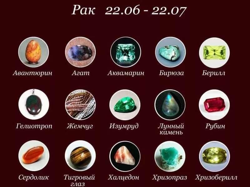 Камни для раков: по дате, гороскопу для мужчин и женщин