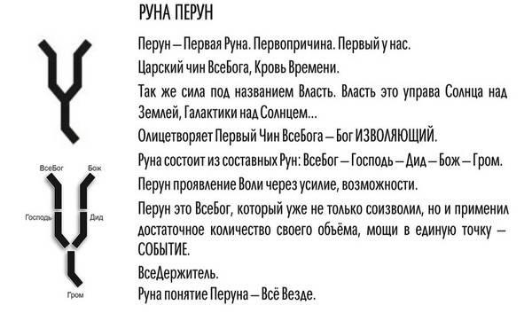 Славянские руны — обереги для каждого русского человека
