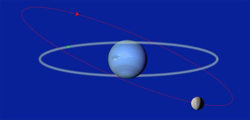 Директный Плутон. Чего ждать всем знакам зодиака