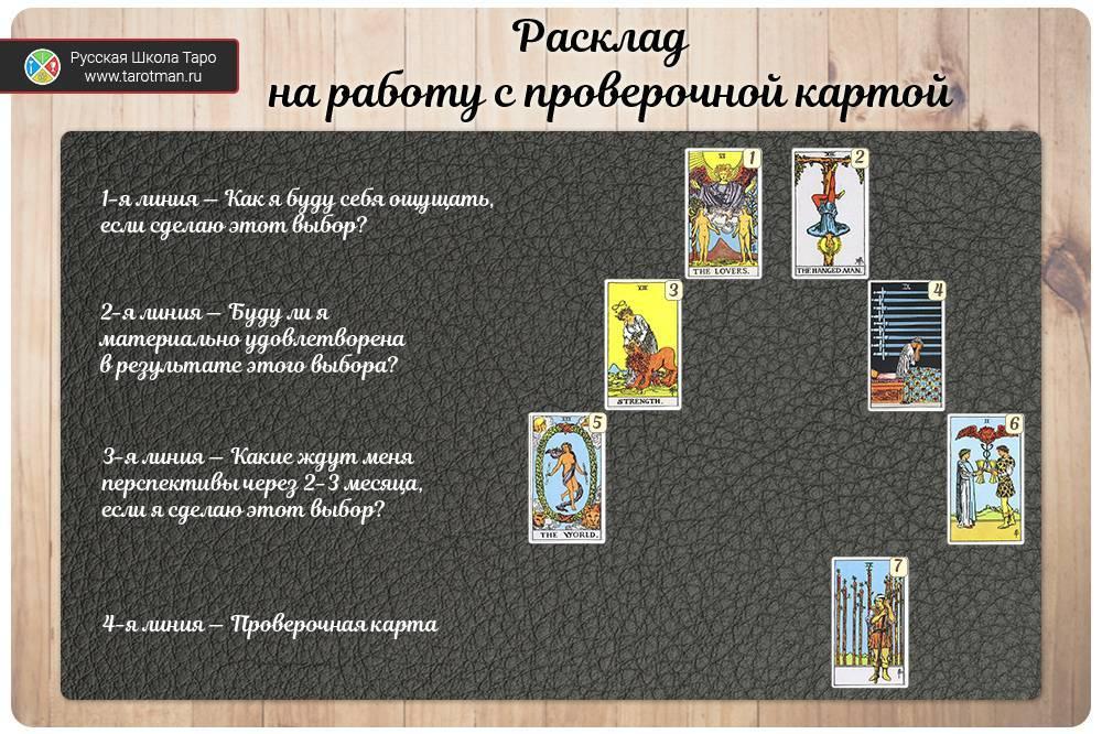 Magiaсhisel.ru: расклад «повышение по службе». виртуальное гадание на картах таро и рунах онлайн.