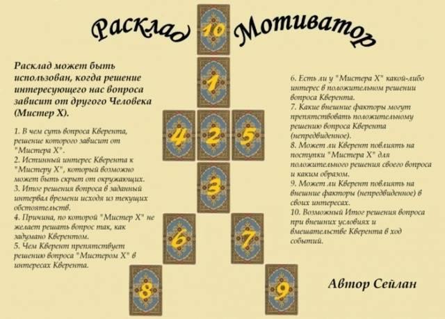 Magiaсhisel.ru: расклад «работа и деньги». виртуальное гадание на картах таро и рунах онлайн.