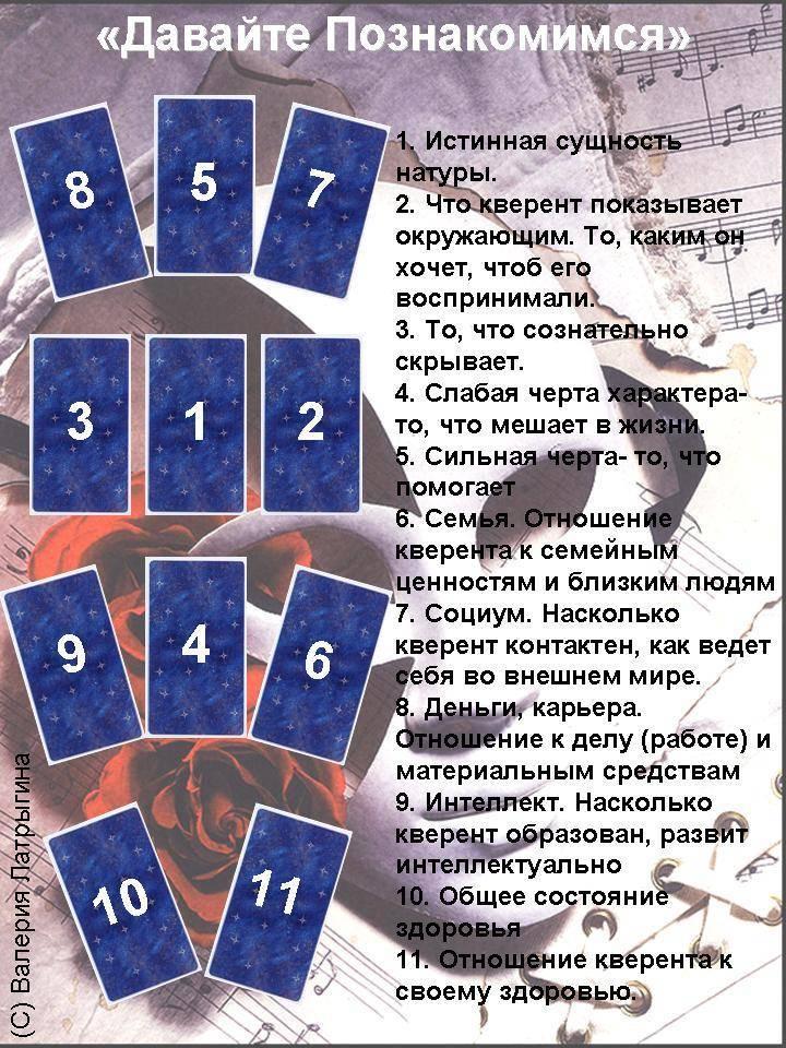 Magiachisel.ru: расклады таро. работа.