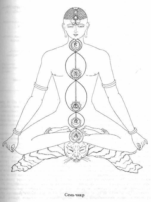 Анахата: где находится и за что отвечает сердечная чакра?