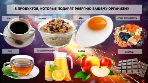 Какие продукты питания насыщают организм энергией – список продуктов, избавляющих от усталости