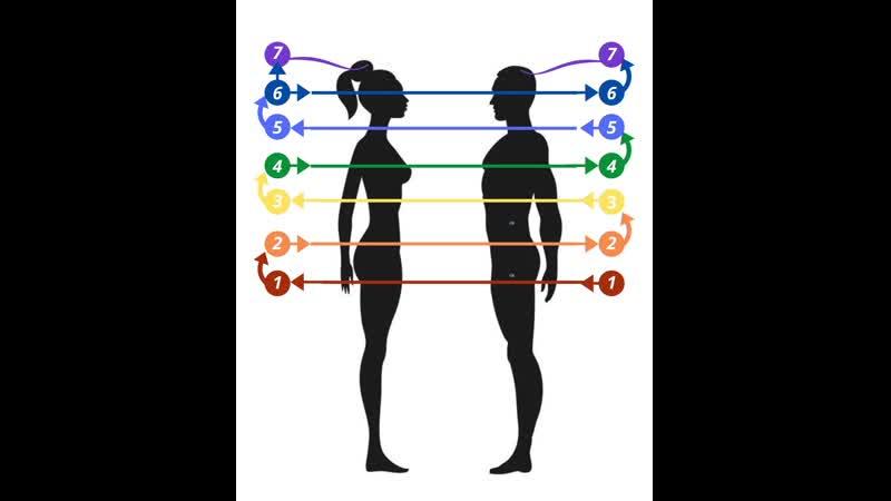 Мистическая связь между мужчиной и женщиной