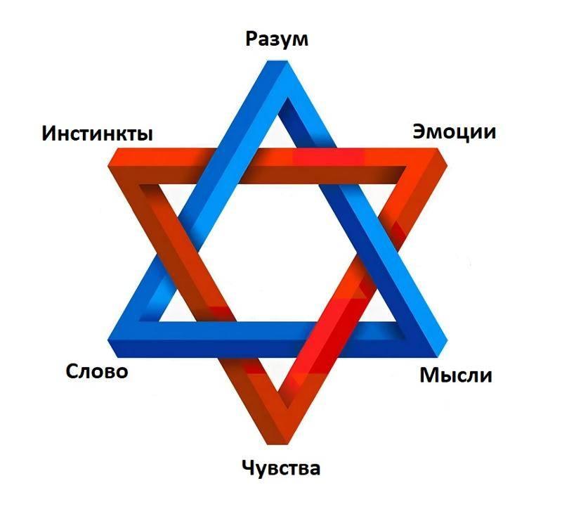 Чиры славянских богов (справочный материал). обсуждение на liveinternet