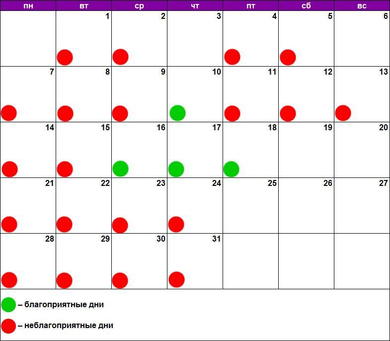 Благоприятные дни гадания по лунному календарю, на картах, картах таро. лунный календарь гаданий по месячным