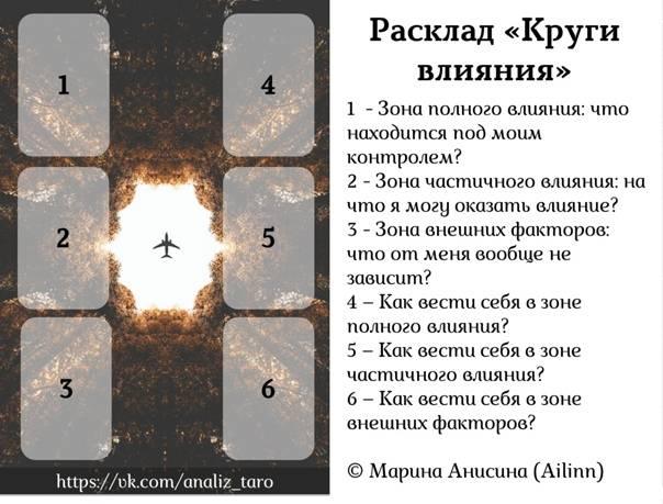 Карты таро расклады самопознания: пытаемся установить контакт с подсознанием -10 схем