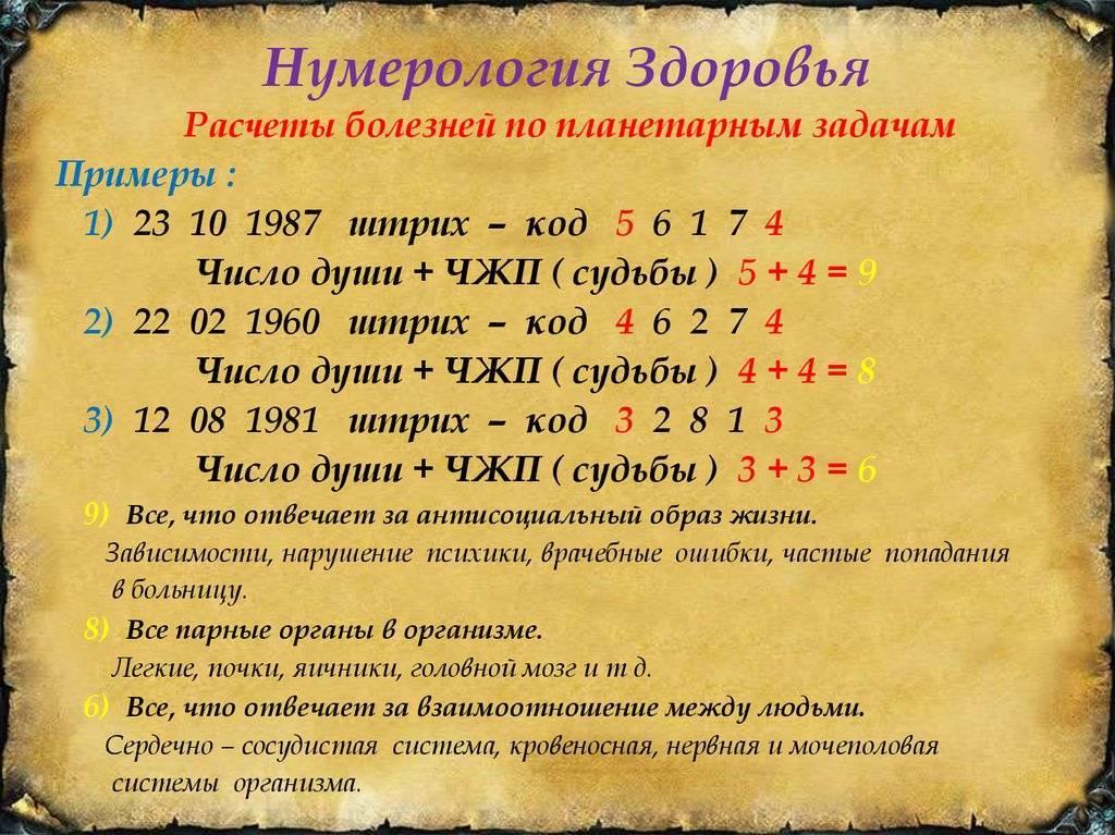 Одинаковые цифры на часах: значение и толкование в ангельской нумерологии