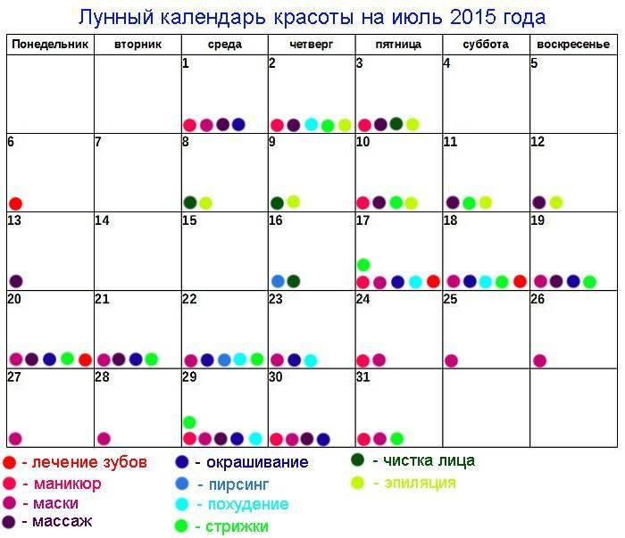 Лунный календарь лечения зубов на июнь 2021 года