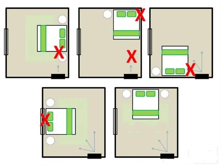Как поставить кровать по фен шуй: простые правила