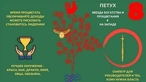 Фен-шуй, ба-цзы, восточный гороскоп, летящие звезды, лунный календарь