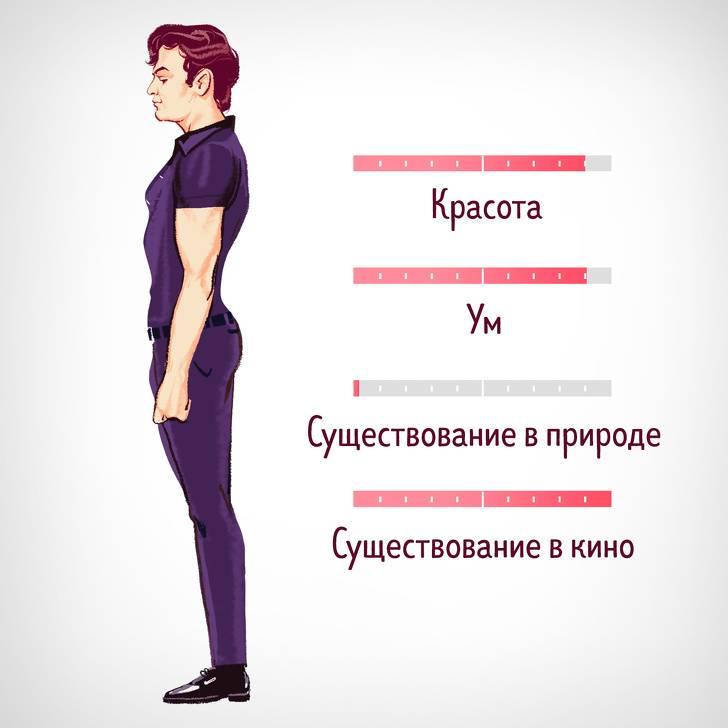 Психологический тест: какой тип парней подходит вам лучше всего