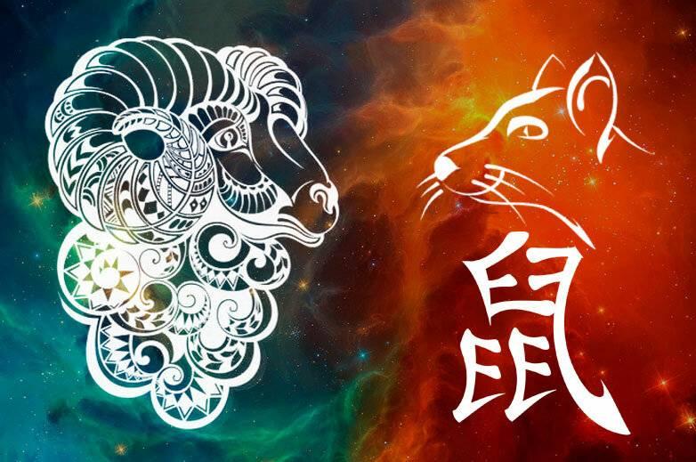 Лучший гороскоп дева — тигр для мужчин и женщин