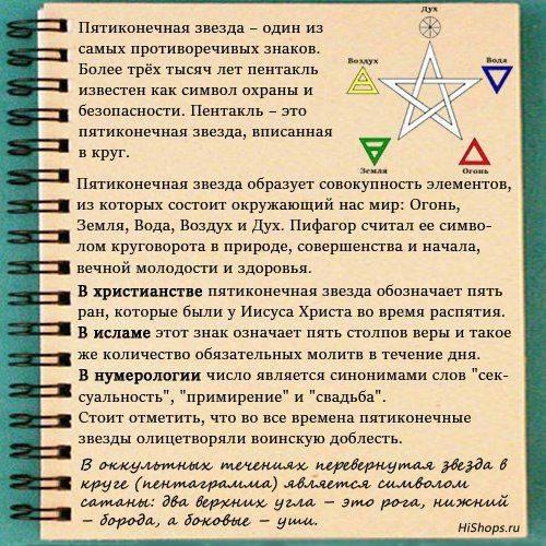 Пятиконечная звезда: значение символа, где используется