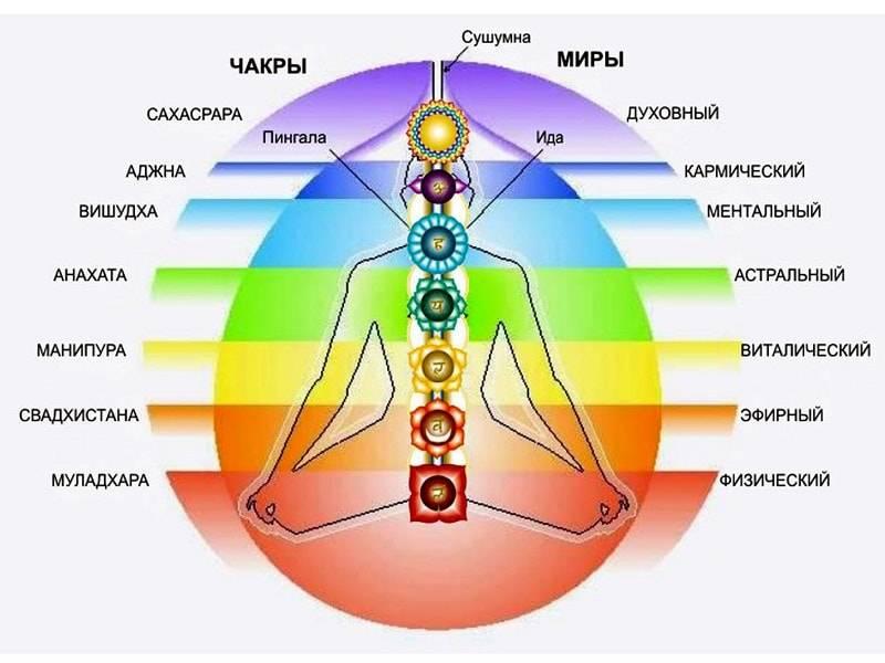 Ваш архангел: предсказание на каждый день - школа астрологии lakshmi