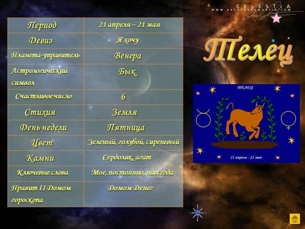 Астрология Тельца