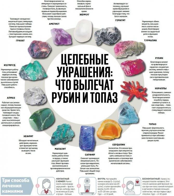 Выбираем камень для женщин весов