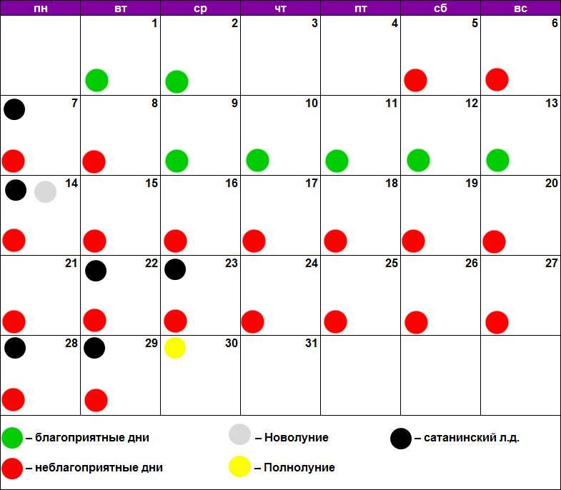 Благоприятные дни для гадания на картах по лунному календарю