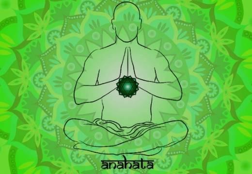 Муладхара чакра (первая чакра, корневая чакра)