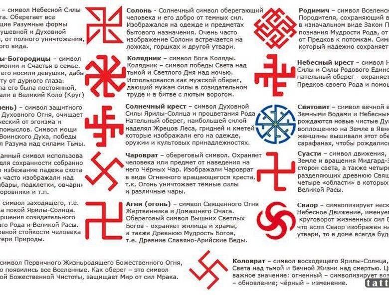 Как выбрать славянский оберег.  заговоры на обереги.