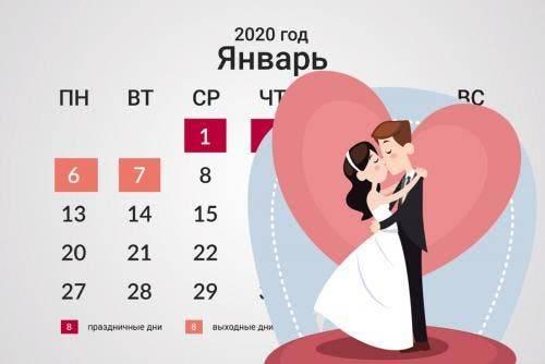 Как выбрать дату для свадьбы? благоприятные дни рассчитать
