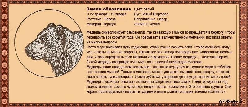 Чертог раса: значение и описание, характер присуще знаку мужчине и женщине