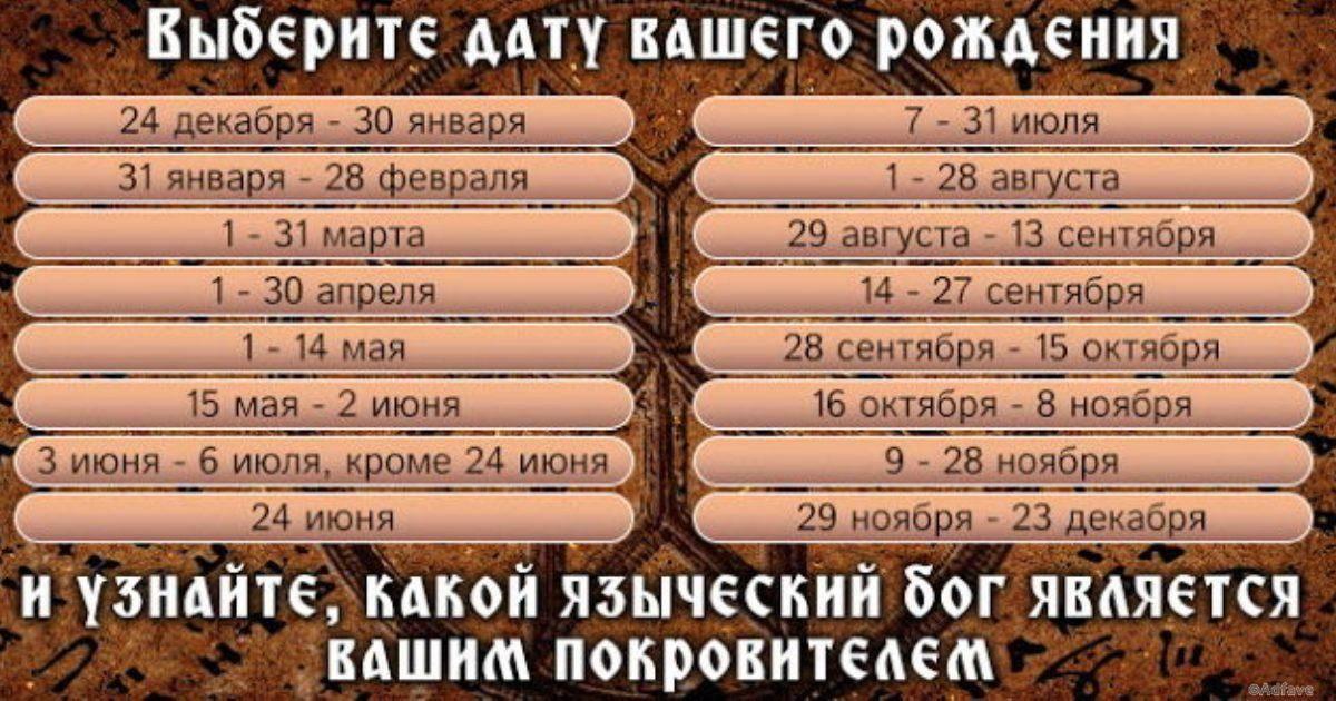 Чертоги славян — как определить свой чертог по дате рождения