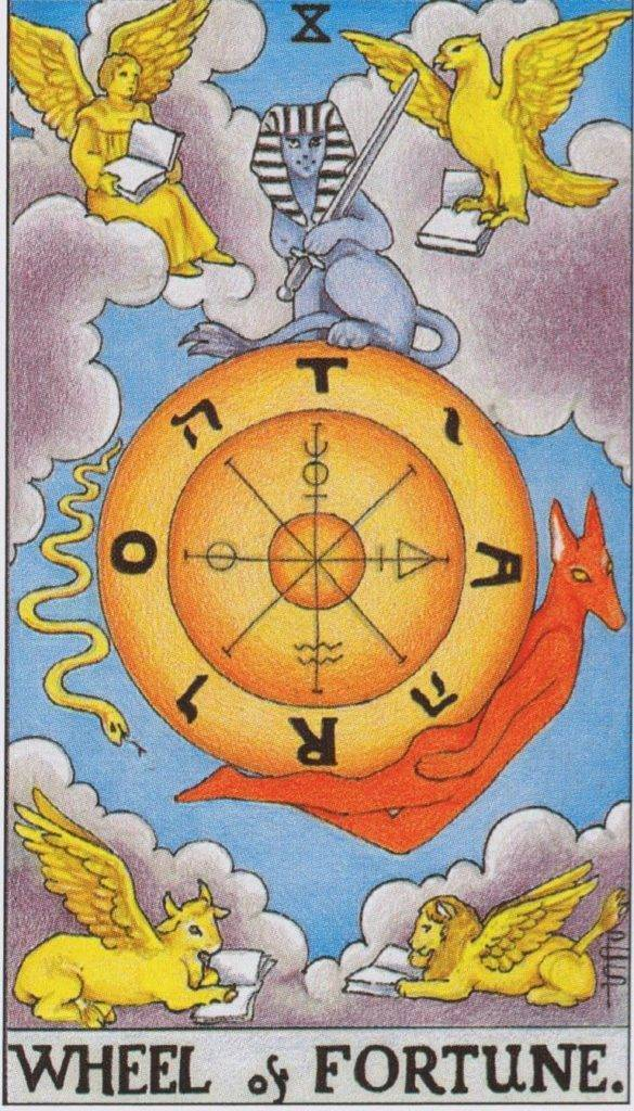 Парс фортуны в натальной карте, расчет колеса фортуны в космограмме.