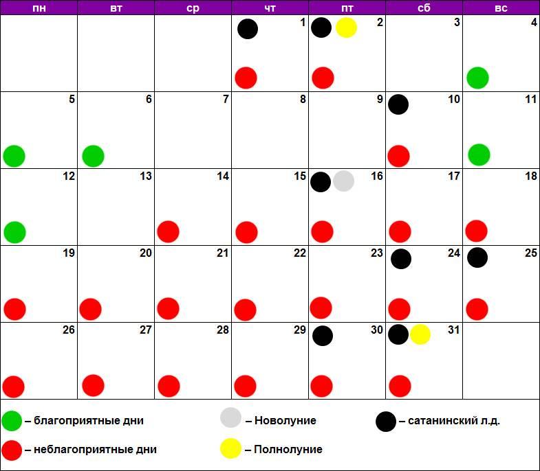 Гадание лунные дни: лучшие дни, таблица по месяцам. в какие дни можно гадать, в какие нельзя. гадание по лунному календарю 2021: благоприятные дни