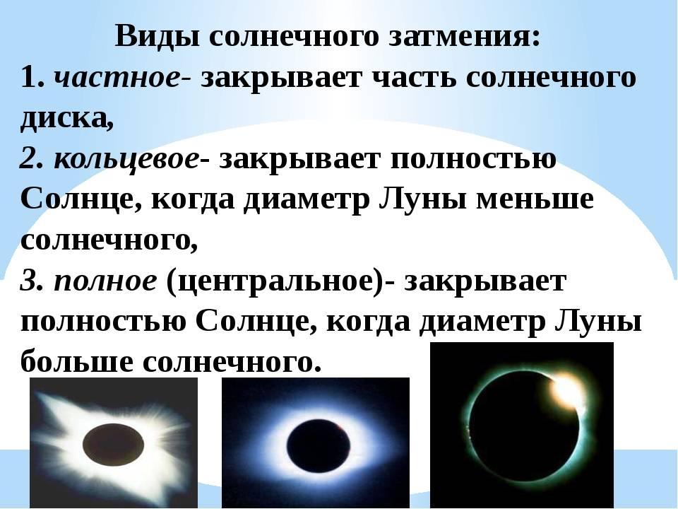 Солнечные и лунные затмения – затмения разума и души