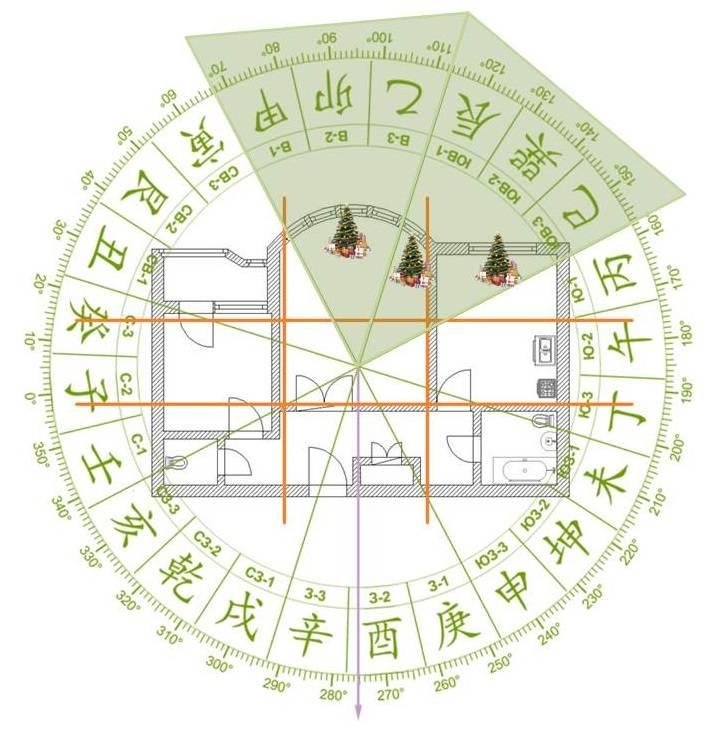 Квадрат ло шу. основа гармонии вашего дома - магический квадрат ло шу.