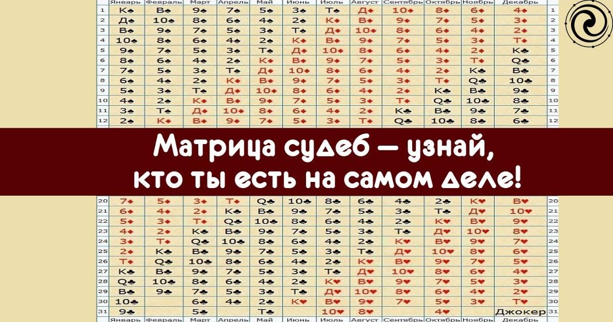 «матрица судьбы» - калькулятор и онлайн расчет матрицы по дате рождения