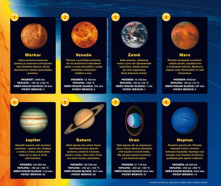 Какая планета соответствует знаку зодиака рыбы
