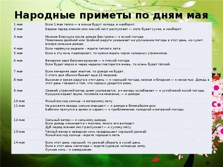 ᐉ народные приметы о погоде в мире неживой природы - taro1.ru