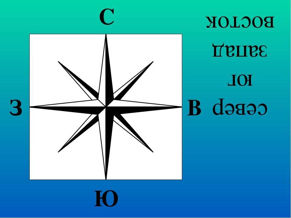 Восток справа или слева. север, юг, запад, восток: как определить направление. восток справа или слева. север, юг, запад, восток: как определить направление.