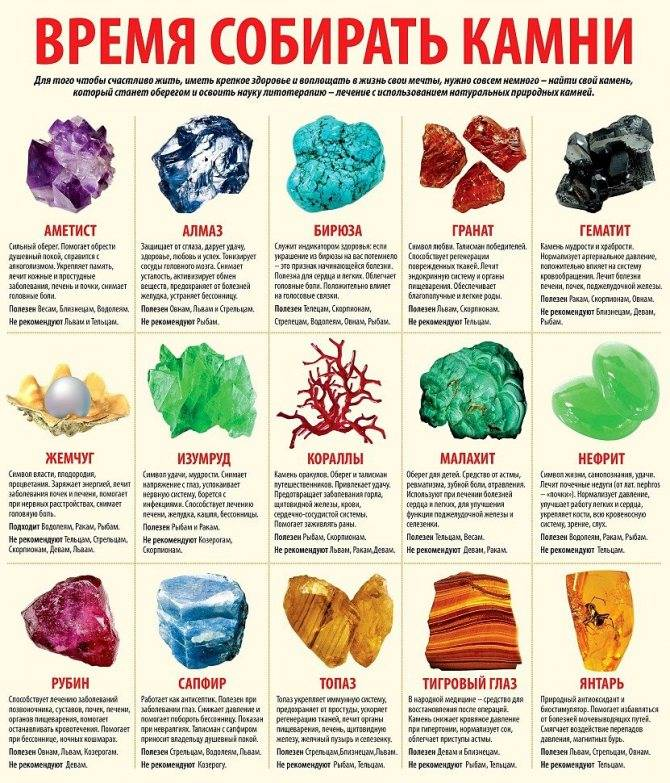 Камень гранат магические свойства и кому подходит