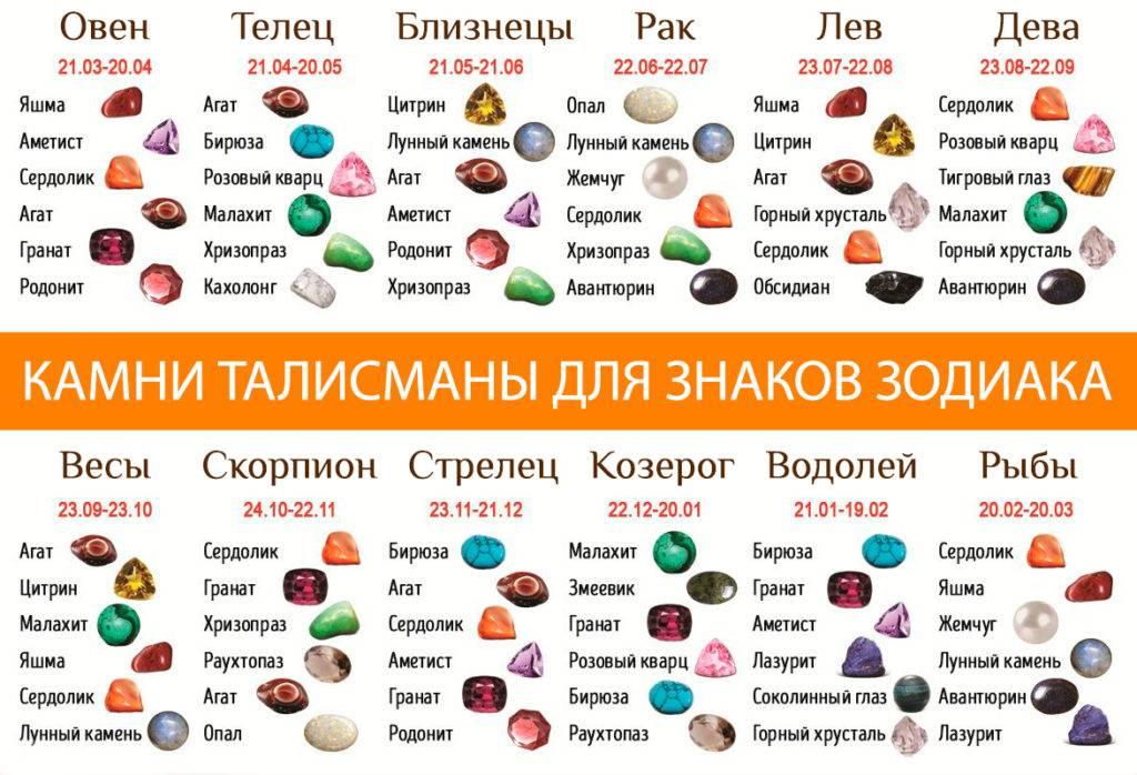 Лучшие камни для весов женщин и мужчин - выбираем украшения