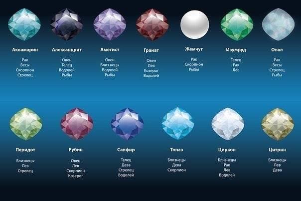 Гранат— лечебные имагические свойства камня