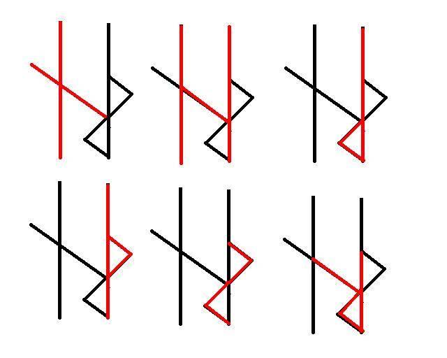 Как работать с рунами новичку подробная инструкция