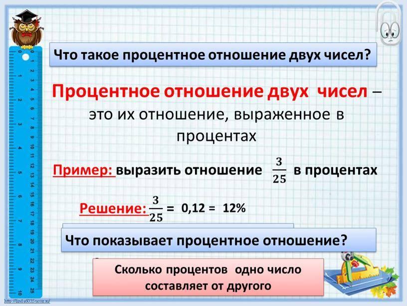 Какое число самое счастливое. нумерология чисел: какие числа привлекают деньги, удачу и любовь.