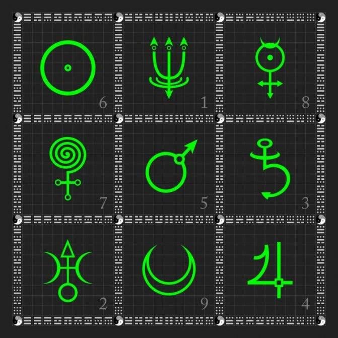 Китайский магический квадрат ло шу: как рассчитать и интерпретировать значения цифр?