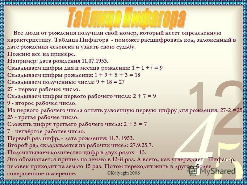 21 21 на часах - значение (ангельская нумерология) | одинаковое время - послания ангелов