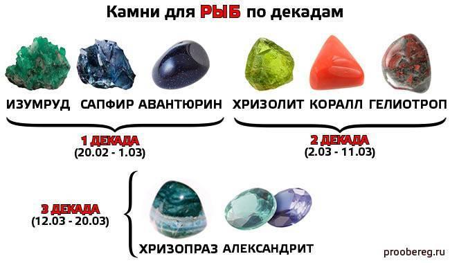 Камни весов женщин и мужчин по дате рождения и гороскопу: подбираем талисман
