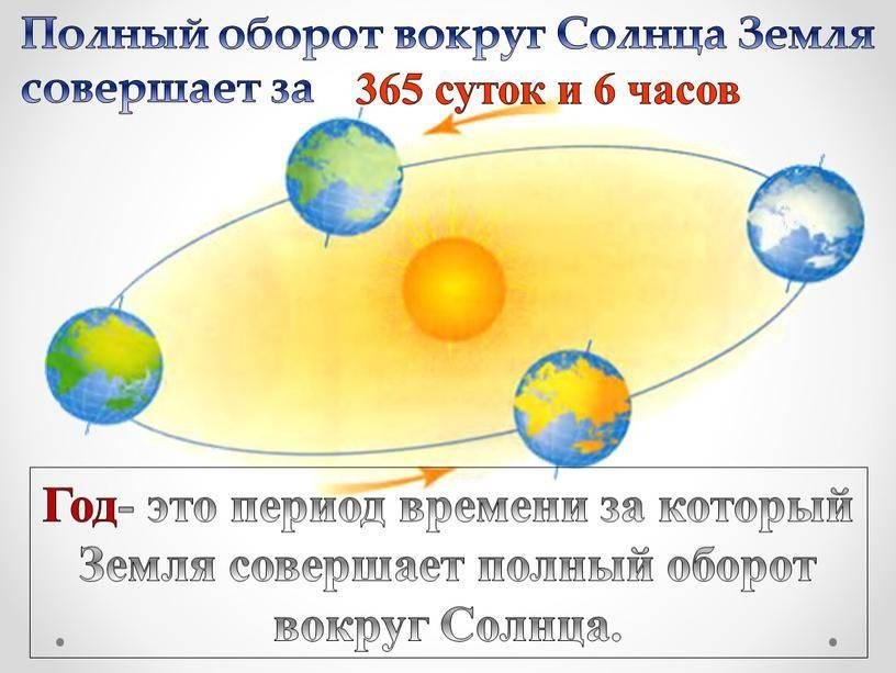 Директный плутон: чего ждать всем знакам зодиака