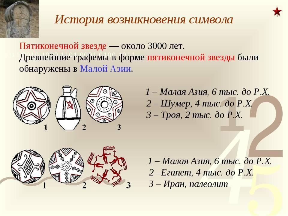 Пентаграмма: значение символа, фото, виды пентаграмм :: syl.ru