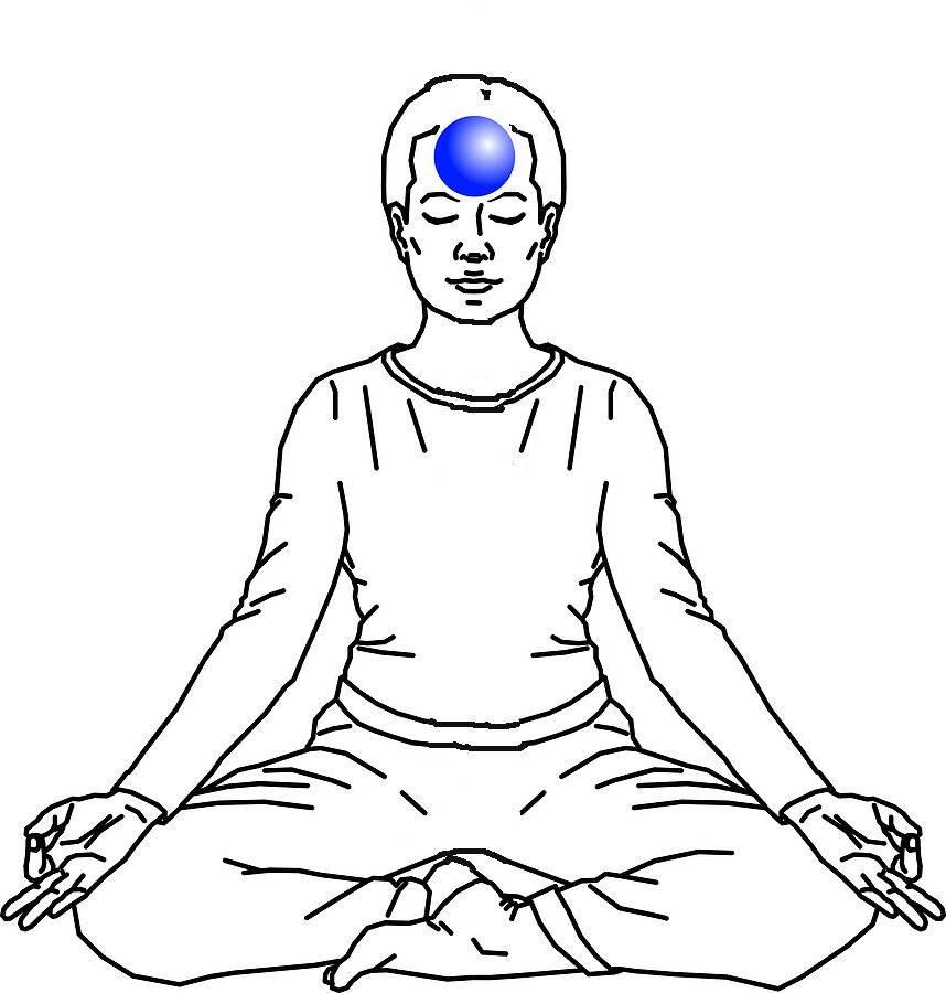 Как открыть третий глаз самостоятельно — пошаговая инструкция